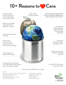 10 Reasons to love cans